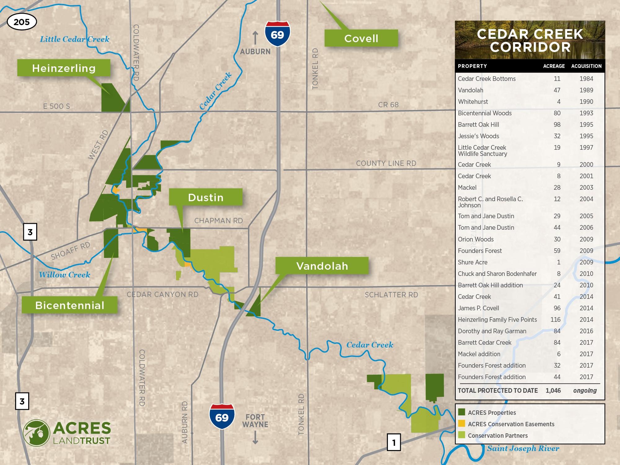 About ACRES & Cedar Creek